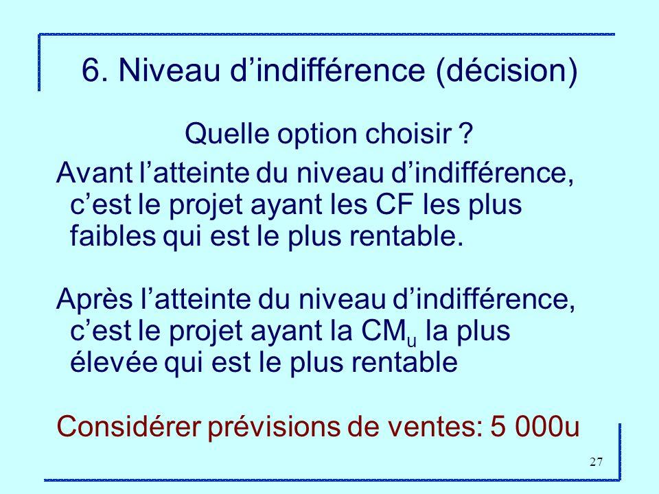 27 6. Niveau dindifférence (décision) Quelle option choisir ? Avant latteinte du niveau dindifférence, cest le projet ayant les CF les plus faibles qu