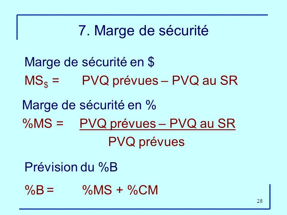 28 7. Marge de sécurité Marge de sécurité en $ MS $ = PVQ prévues – PVQ au SR Marge de sécurité en % %MS =PVQ prévues – PVQ au SR PVQ prévues Prévisio
