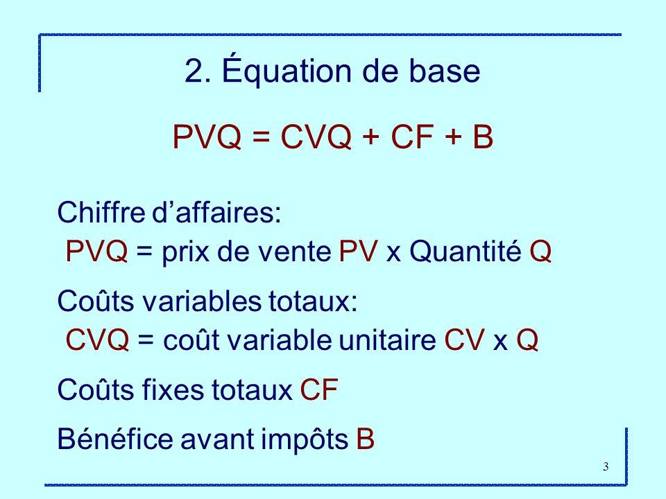 3 2. Équation de base PVQ = CVQ + CF + B Chiffre daffaires: PVQ = prix de vente PV x Quantité Q Coûts variables totaux: CVQ = coût variable unitaire C