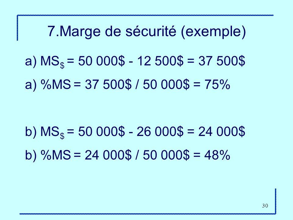 30 7.Marge de sécurité (exemple) a) MS $ = 50 000$ - 12 500$ = 37 500$ a) %MS = 37 500$ / 50 000$ = 75% b) MS $ = 50 000$ - 26 000$ = 24 000$ b) %MS =