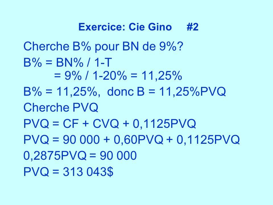 Exercice: Cie Gino #2 Cherche B% pour BN de 9%? B% = BN% / 1-T = 9% / 1-20% = 11,25% B% = 11,25%, donc B = 11,25%PVQ Cherche PVQ PVQ = CF + CVQ + 0,11
