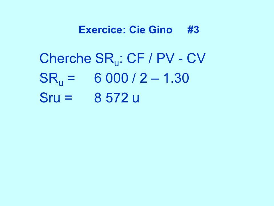 Exercice: Cie Gino #3 Cherche SR u : CF / PV - CV SR u =6 000 / 2 – 1.30 Sru =8 572 u
