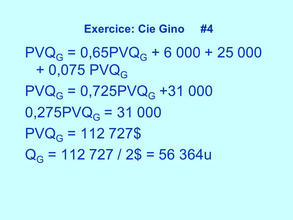 Exercice: Cie Gino #4 PVQ G = 0,65PVQ G + 6 000 + 25 000 + 0,075 PVQ G PVQ G = 0,725PVQ G +31 000 0,275PVQ G = 31 000 PVQ G = 112 727$ Q G = 112 727 /