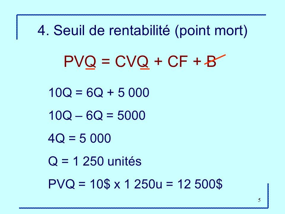 5 4. Seuil de rentabilité (point mort) PVQ = CVQ + CF + B 10Q = 6Q + 5 000 10Q – 6Q = 5000 4Q = 5 000 Q = 1 250 unités PVQ = 10$ x 1 250u = 12 500$