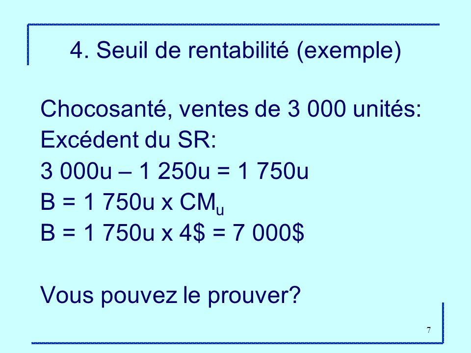 7 4. Seuil de rentabilité (exemple) Chocosanté, ventes de 3 000 unités: Excédent du SR: 3 000u – 1 250u = 1 750u B = 1 750u x CM u B = 1 750u x 4$ = 7