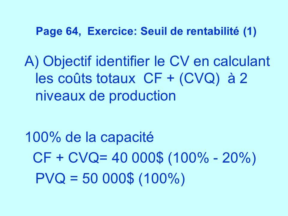 Page 64, Exercice: Seuil de rentabilité (1) A) Objectif identifier le CV en calculant les coûts totaux CF + (CVQ) à 2 niveaux de production 100% de la