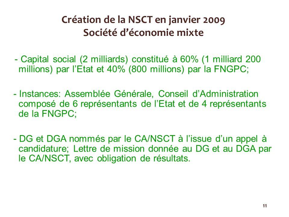 11 Création de la NSCT en janvier 2009 Société déconomie mixte - Capital social (2 milliards) constitué à 60% (1 milliard 200 millions) par lEtat et 4