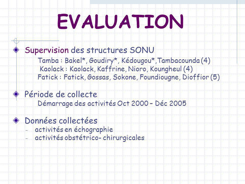 EVALUATION Supervision des structures SONU Tamba : Bakel*, Goudiry*, Kédougou*,Tambacounda (4) Kaolack : Kaolack, Kaffrine, Nioro, Koungheul (4) Fatic