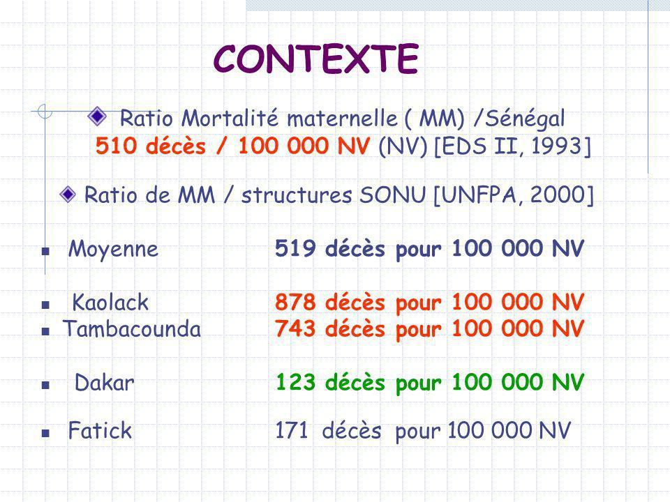 CONTEXTE Ratio Mortalité maternelle ( MM) /Sénégal 510 décès / 100 000 NV (NV) [EDS II, 1993] Ratio de MM / structures SONU [UNFPA, 2000] Moyenne 519