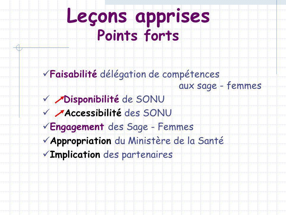 Leçons apprises Points forts Faisabilité délégation de compétences aux sage - femmes Disponibilité de SONU Accessibilité des SONU Engagement des Sage