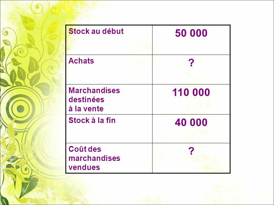 Stock au début 50 000 Achats ? Marchandises destinées à la vente 110 000 Stock à la fin 40 000 Coût des marchandises vendues ?