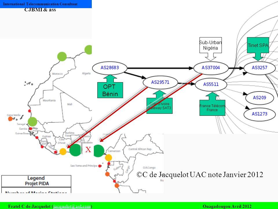 Fratel C de Jacquelot (jacquelot@aol.com)Ouagadougou Avril 2012jacquelot@aol.com International Telecommunication Consultant CJBMI & ass OPT Bénin Cote