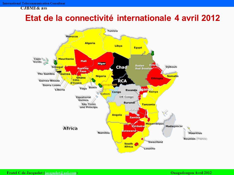 Fratel C de Jacquelot (jacquelot@aol.com)Ouagadougou Avril 2012jacquelot@aol.com International Telecommunication Consultant CJBMI & ass Etat de la con
