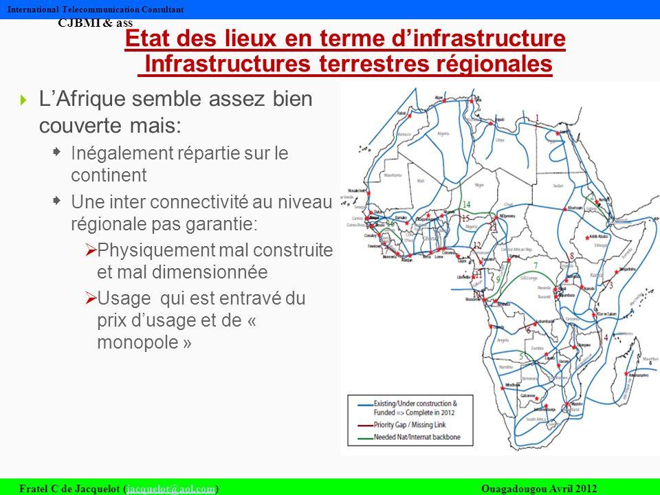 Fratel C de Jacquelot (jacquelot@aol.com)Ouagadougou Avril 2012jacquelot@aol.com International Telecommunication Consultant CJBMI & ass Etat des lieux