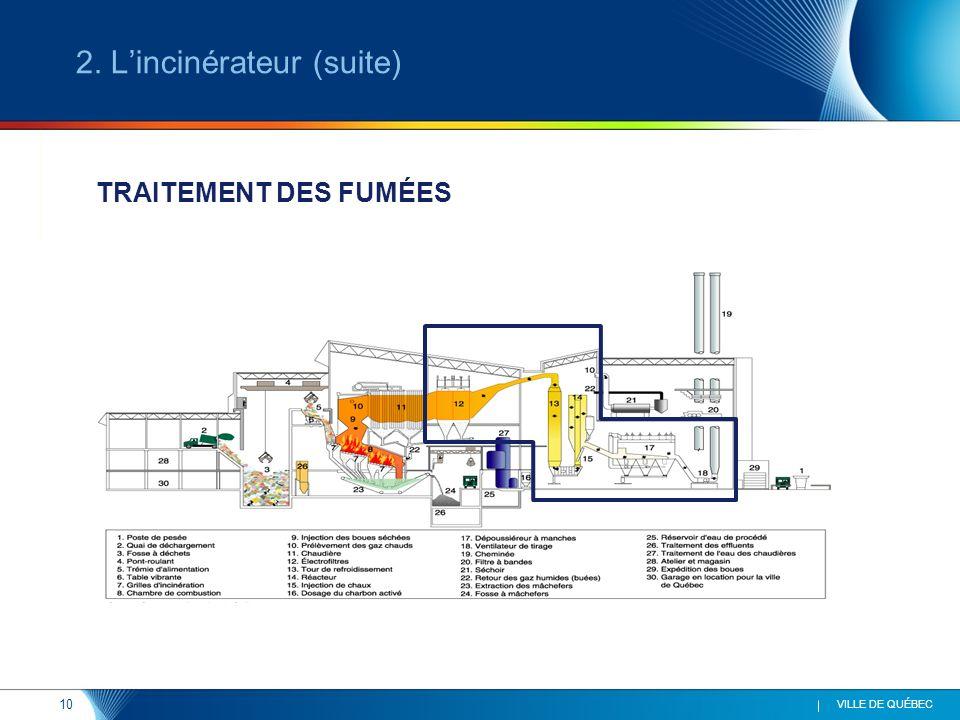 10 VILLE DE QUÉBEC TRAITEMENT DES FUMÉES 2. Lincinérateur (suite)