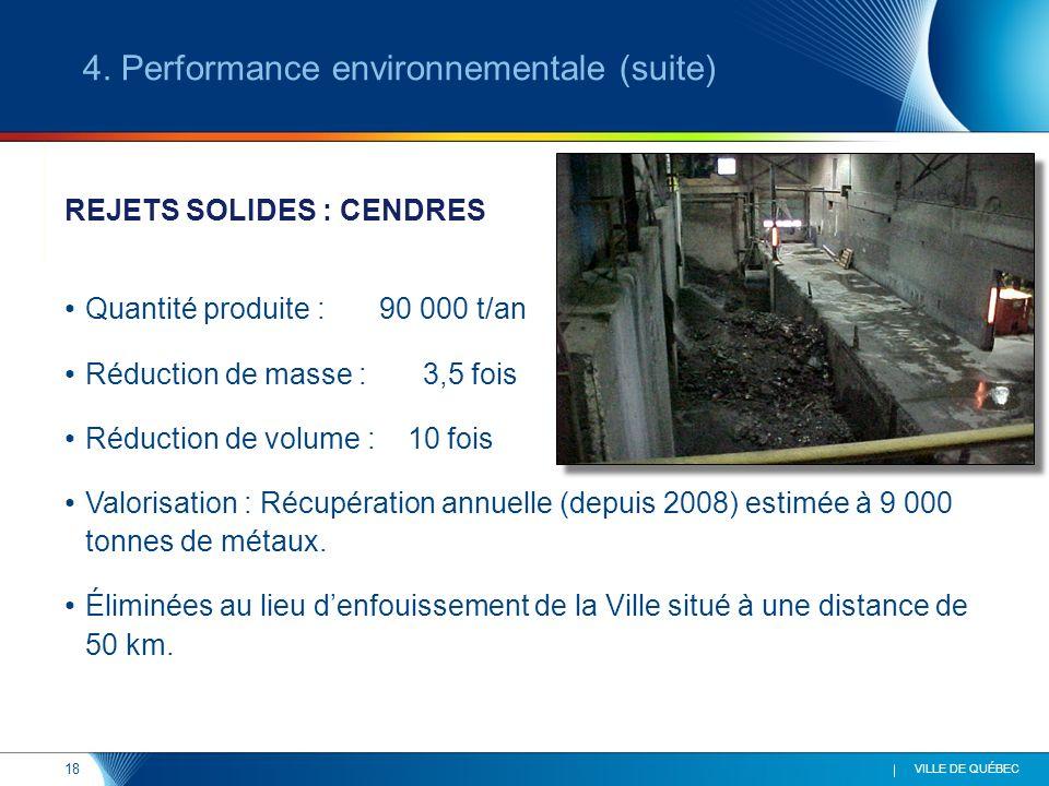 18 VILLE DE QUÉBEC Quantité produite : 90 000 t/an Réduction de masse : 3,5 fois Réduction de volume : 10 fois Valorisation : Récupération annuelle (d