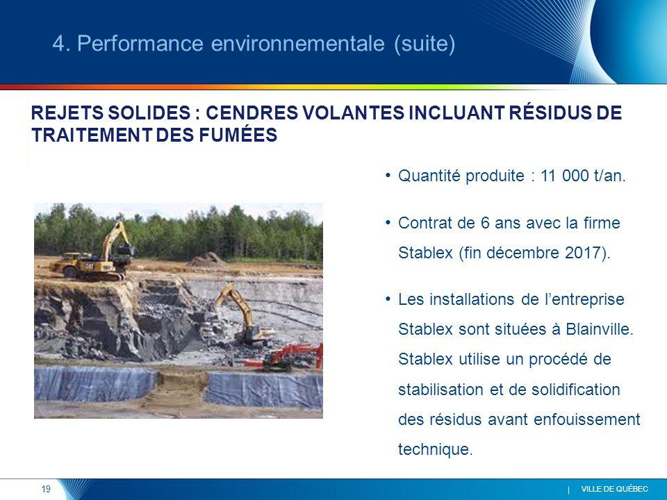 19 VILLE DE QUÉBEC Quantité produite : 11 000 t/an. Contrat de 6 ans avec la firme Stablex (fin décembre 2017). Les installations de lentreprise Stabl