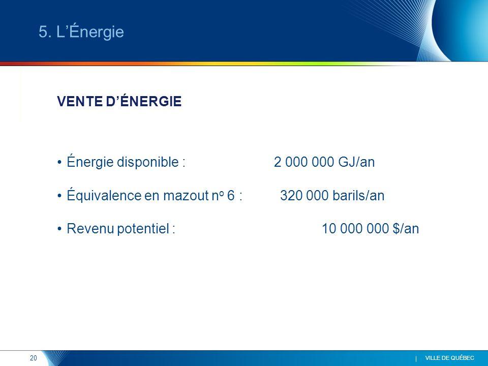 20 VILLE DE QUÉBEC Énergie disponible : 2 000 000 GJ/an Équivalence en mazout n o 6 : 320 000 barils/an Revenu potentiel : 10 000 000 $/an VENTE DÉNER