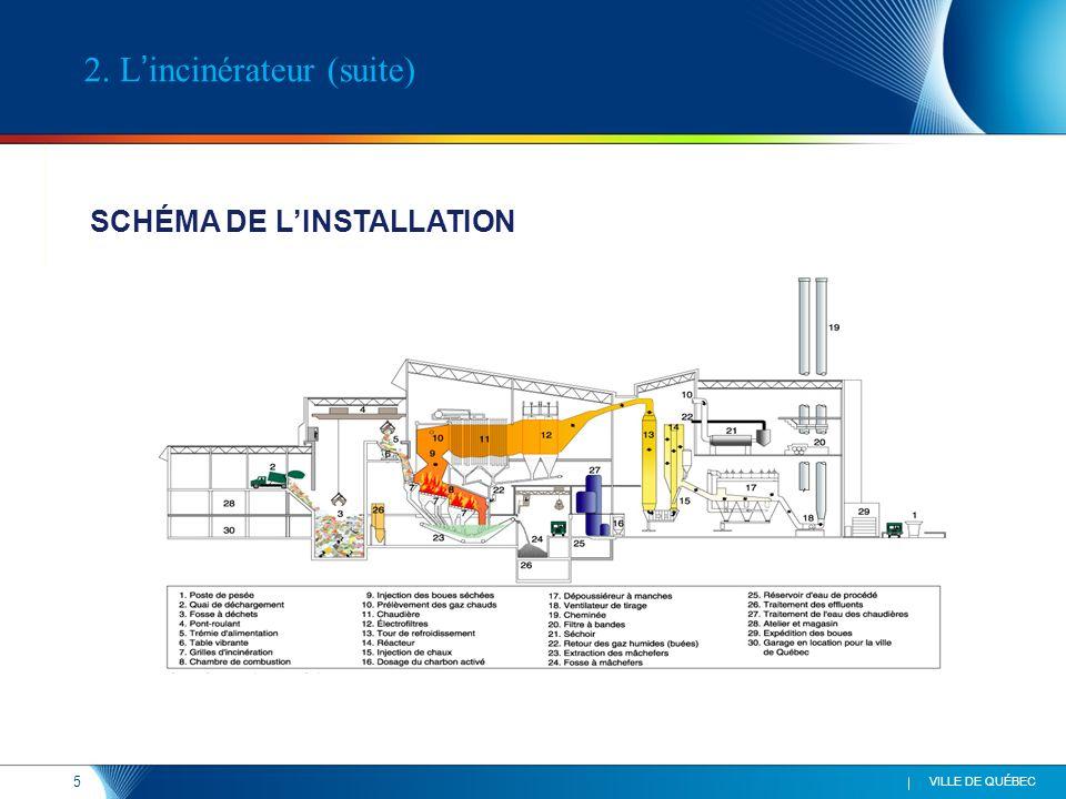 5 VILLE DE QUÉBEC SCHÉMA DE LINSTALLATION 2. Lincinérateur (suite)