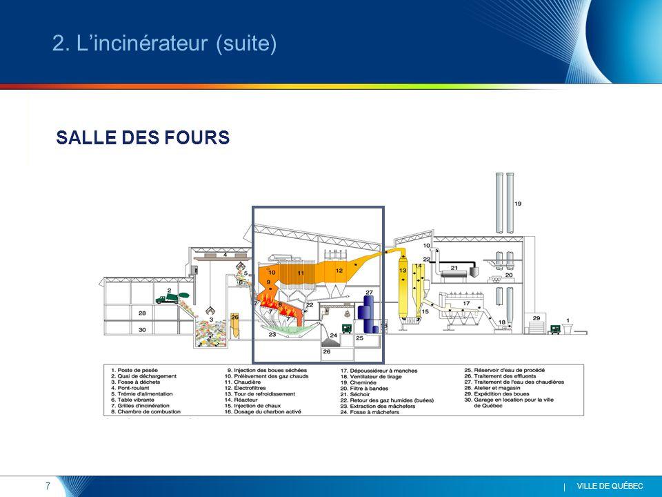 7 VILLE DE QUÉBEC SALLE DES FOURS 2. Lincinérateur (suite)