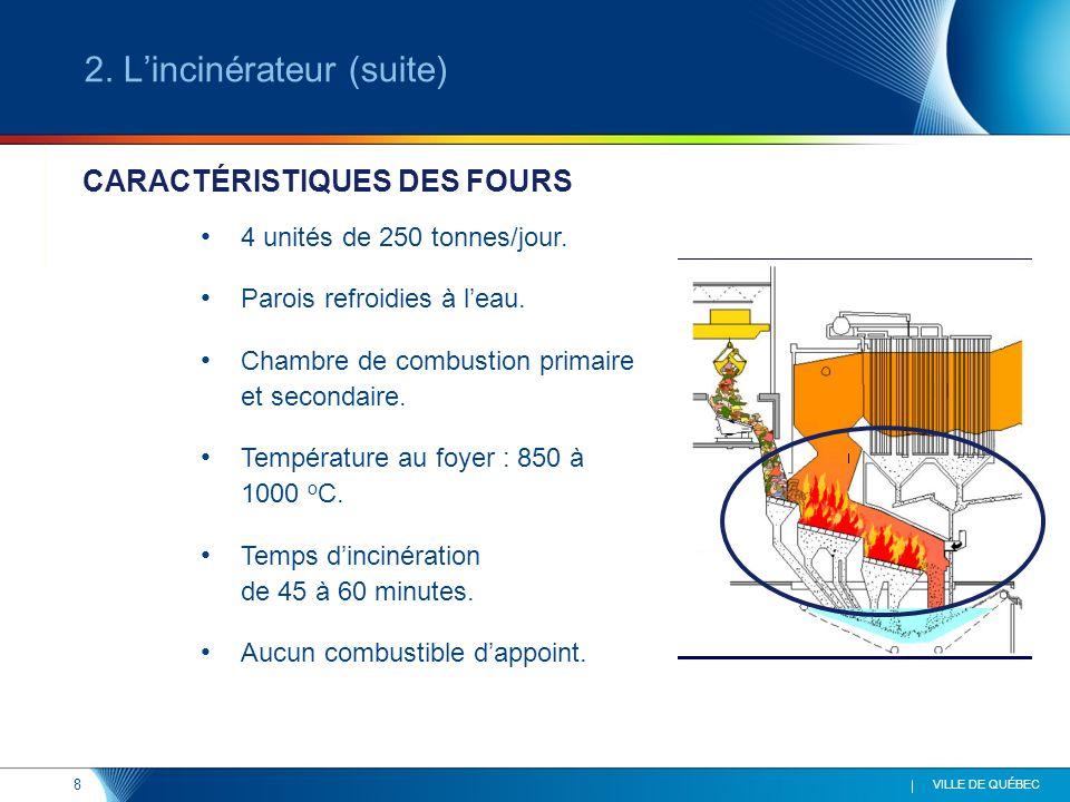 8 VILLE DE QUÉBEC 4 unités de 250 tonnes/jour. Parois refroidies à leau. Chambre de combustion primaire et secondaire. Température au foyer : 850 à 10