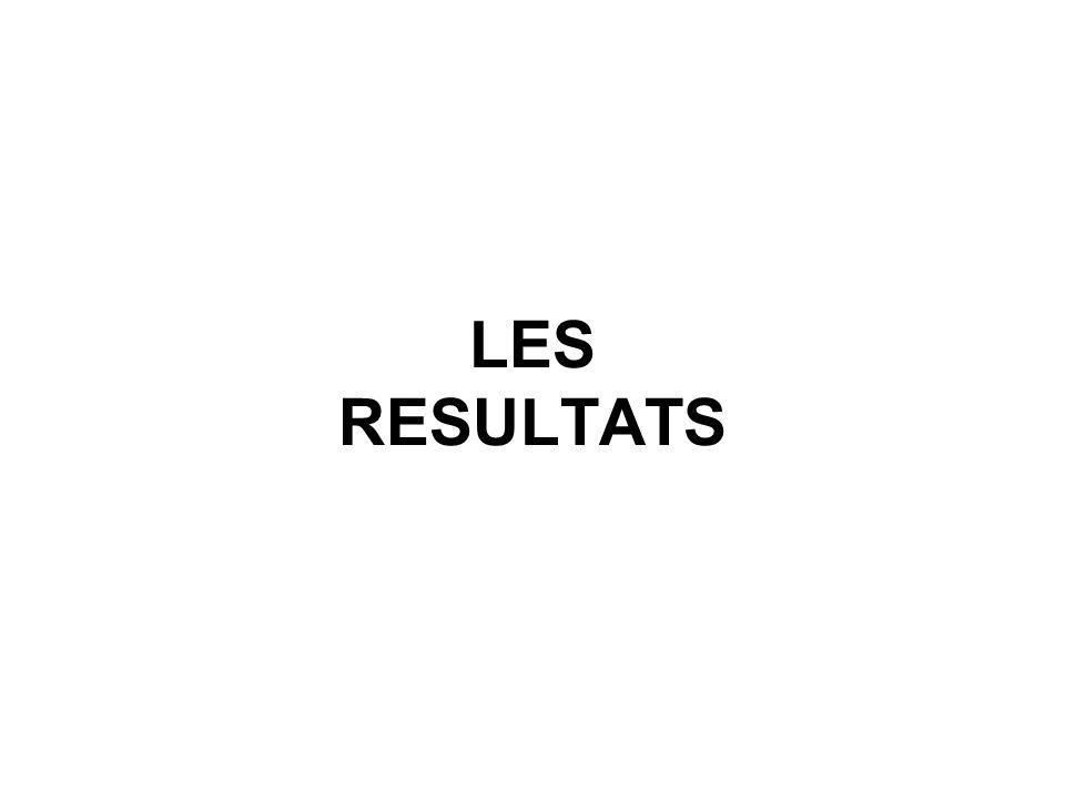 LES RESULTATS