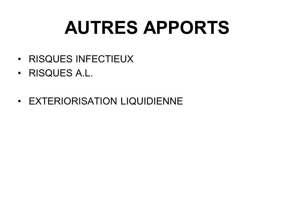 AUTRES APPORTS RISQUES INFECTIEUX RISQUES A.L. EXTERIORISATION LIQUIDIENNE
