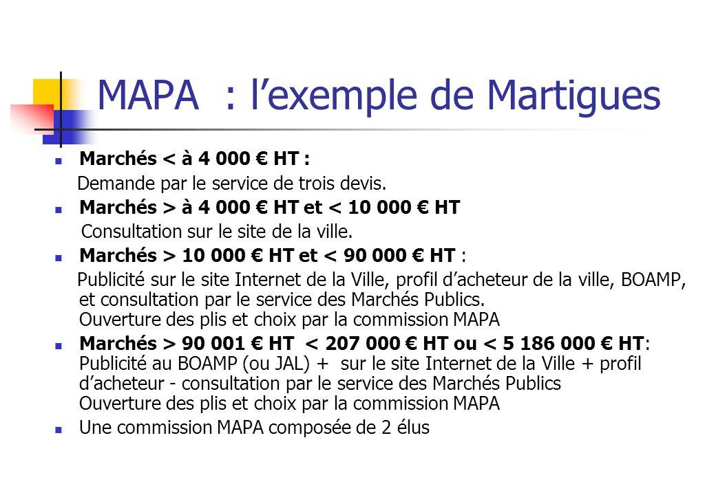 Marchés < à 4 000 HT : Demande par le service de trois devis. Marchés > à 4 000 HT et < 10 000 HT Consultation sur le site de la ville. Marchés > 10 0
