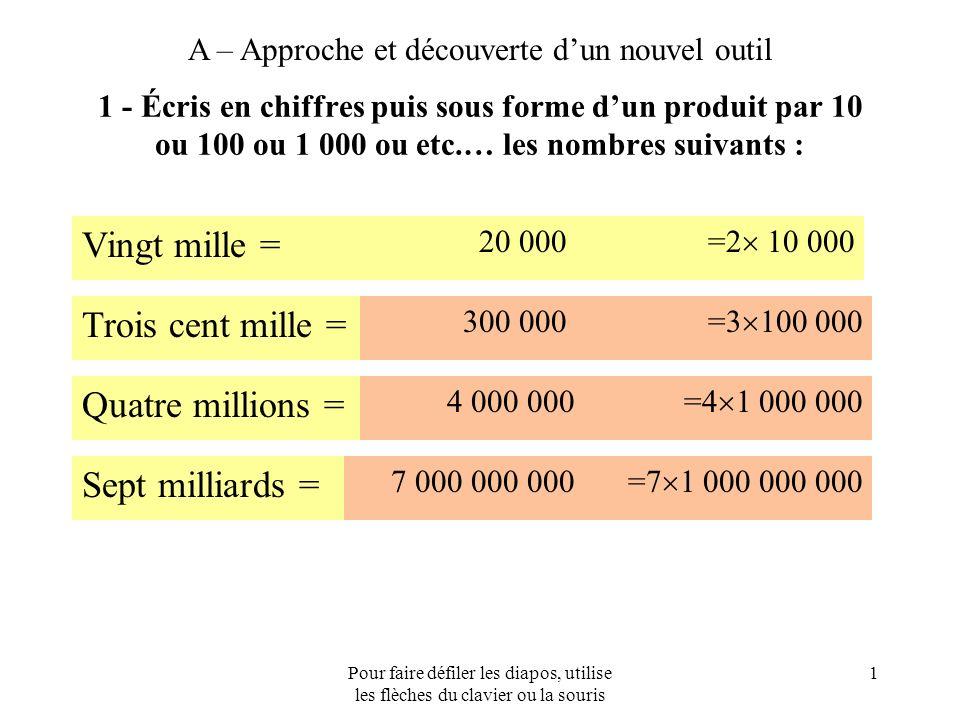 Pour faire défiler les diapos, utilise les flèches du clavier ou la souris 1 1 - Écris en chiffres puis sous forme dun produit par 10 ou 100 ou 1 000 ou etc.… les nombres suivants : 20 000 300 000 4 000 000 7 000 000 000 =7 1 000 000 000 =4 1 000 000 =3 100 000 Sept milliards = Quatre millions = Vingt mille = Trois cent mille = A – Approche et découverte dun nouvel outil =2 10 000