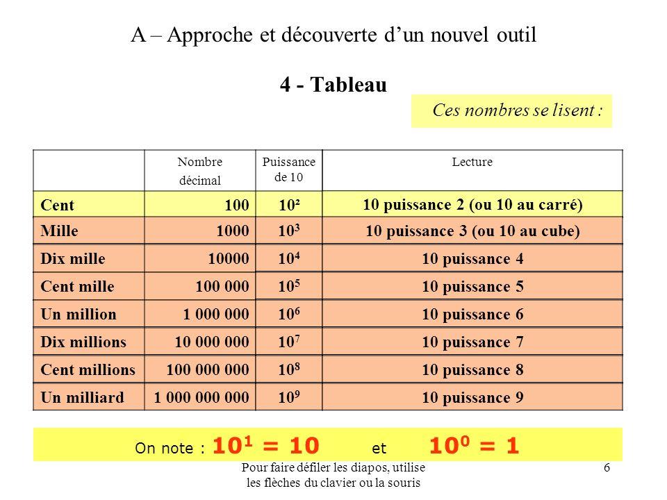 Pour faire défiler les diapos, utilise les flèches du clavier ou la souris 7 B - Définition Dix puissance 6 ; 6 est lexposant de la puissance de 10