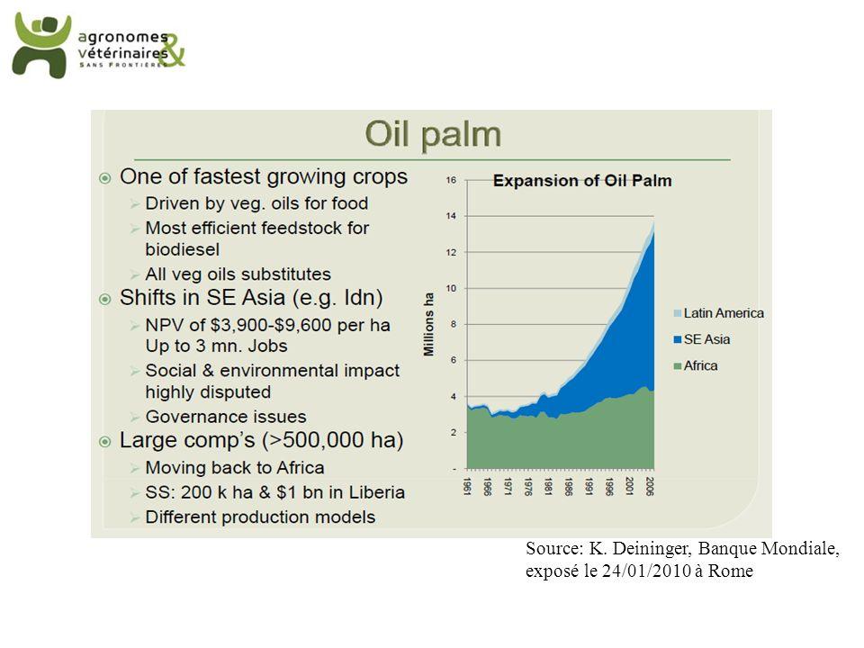 Source: K. Deininger, Banque Mondiale, exposé le 24/01/2010 à Rome