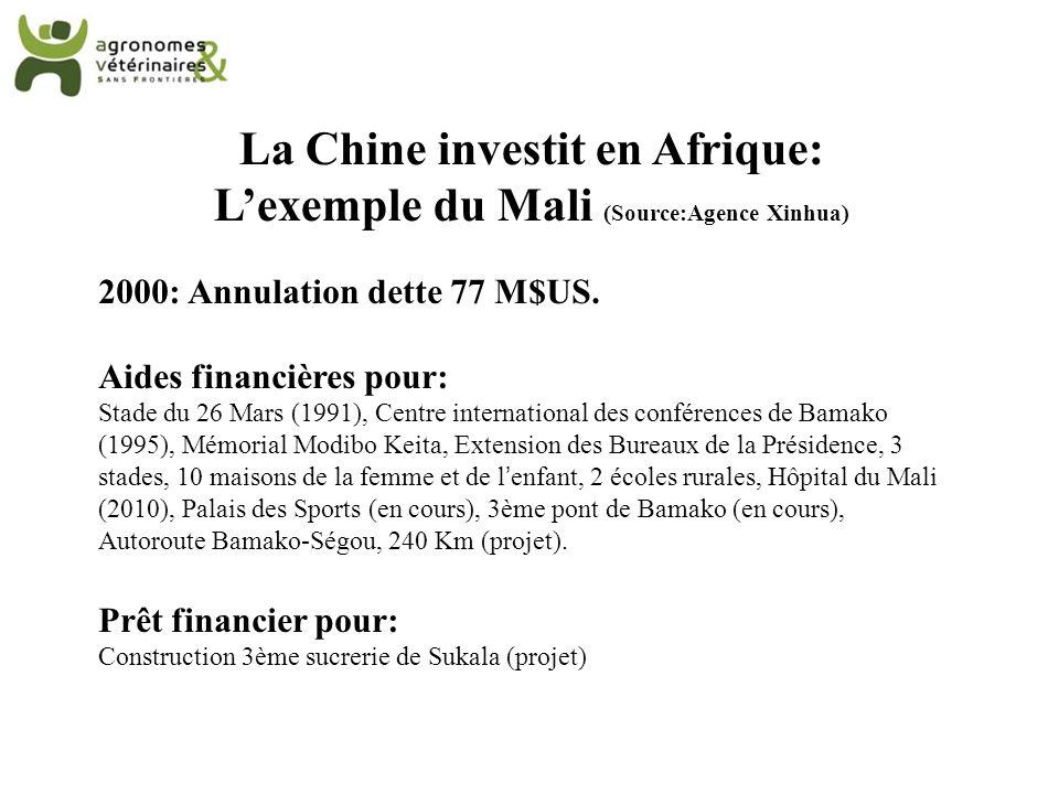 La Chine investit en Afrique: Lexemple du Mali (Source:Agence Xinhua) 2000: Annulation dette 77 M$US. Aides financières pour: Stade du 26 Mars (1991),