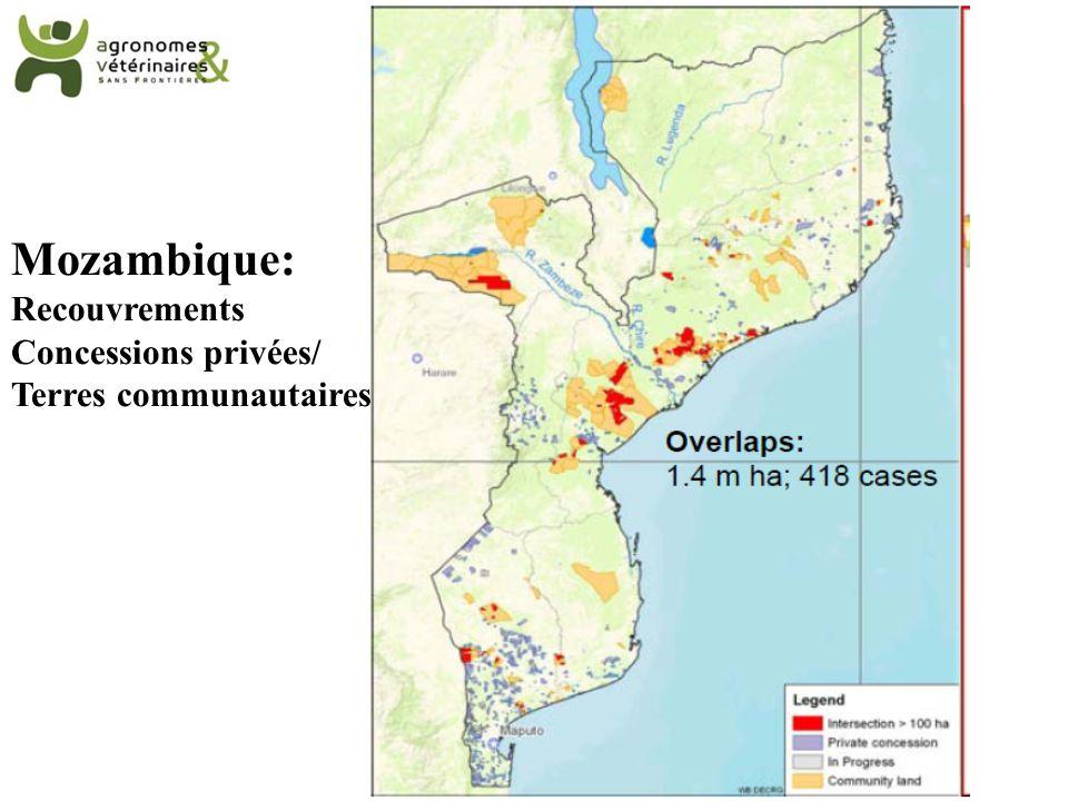 Mozambique: Recouvrements Concessions privées/ Terres communautaires
