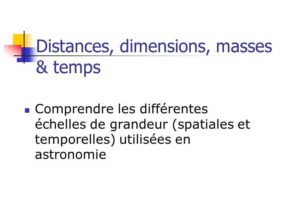Distances, dimensions, masses & temps Comprendre les différentes échelles de grandeur (spatiales et temporelles) utilisées en astronomie