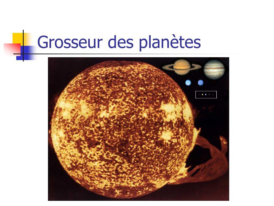 Grosseur des planètes