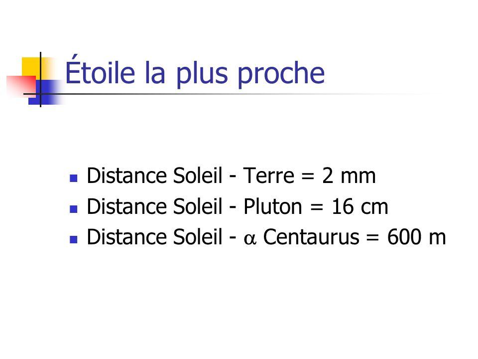 Étoile la plus proche Distance Soleil - Terre = 2 mm Distance Soleil - Pluton = 16 cm Distance Soleil - Centaurus = 600 m