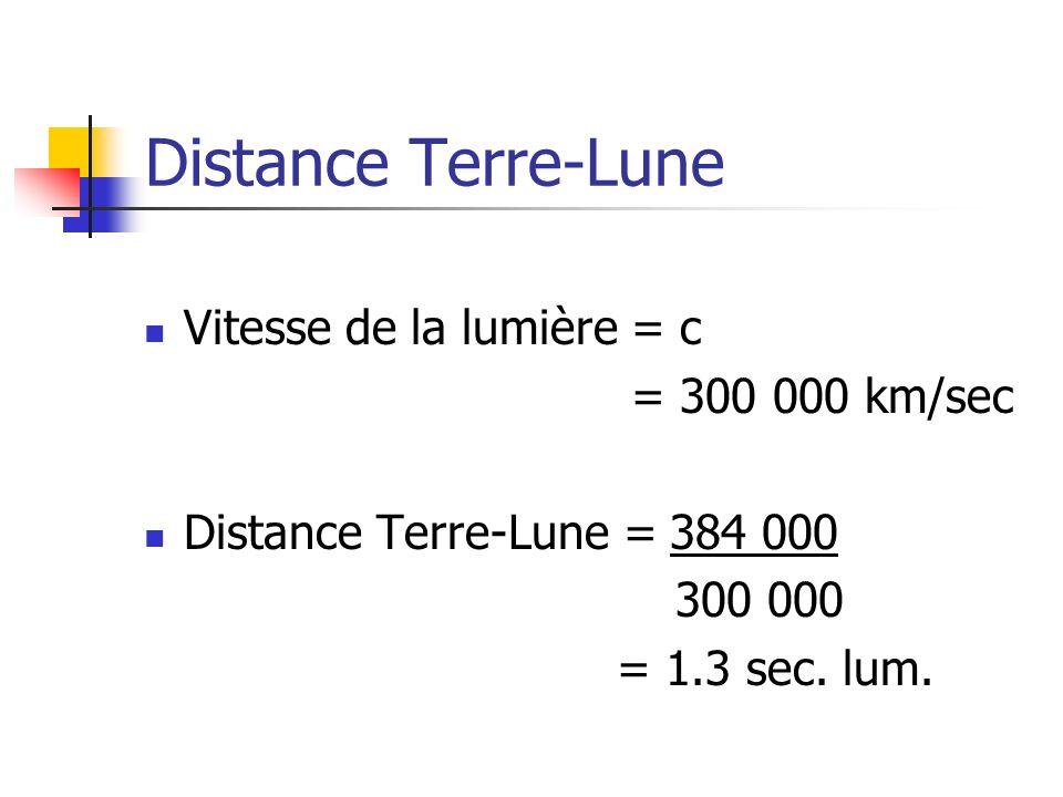 Distance Terre-Lune Vitesse de la lumière = c = 300 000 km/sec Distance Terre-Lune = 384 000 300 000 = 1.3 sec. lum.