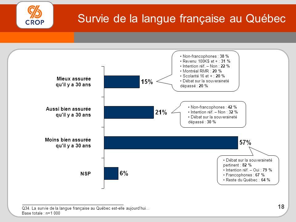 Survie de la langue française au Québec Q34.