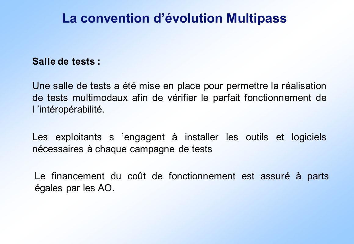 Les exploitants s engagent à installer les outils et logiciels nécessaires à chaque campagne de tests La convention dévolution Multipass Salle de test