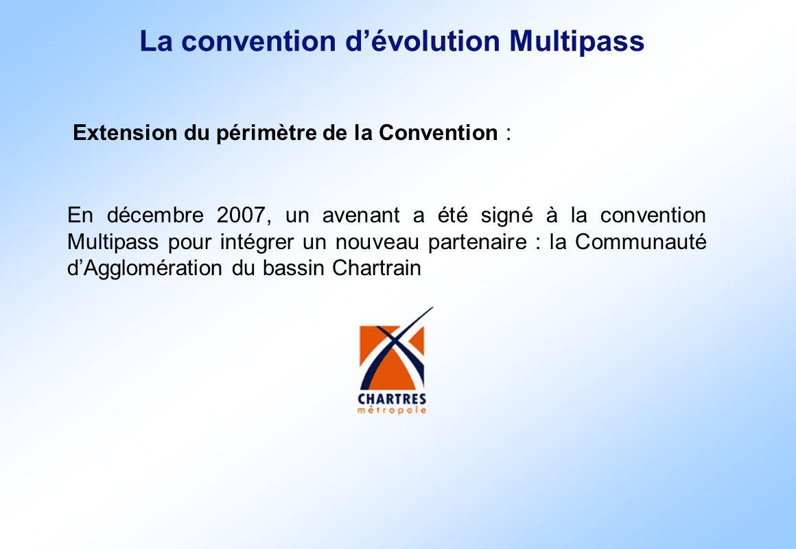 Extension du périmètre de la Convention : La convention dévolution Multipass En décembre 2007, un avenant a été signé à la convention Multipass pour i