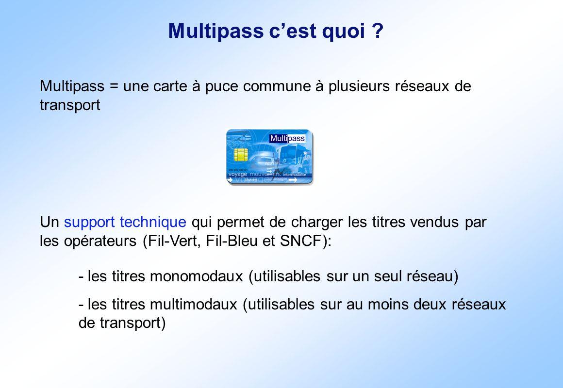 Un support technique qui permet de charger les titres vendus par les opérateurs (Fil-Vert, Fil-Bleu et SNCF): - les titres monomodaux (utilisables sur