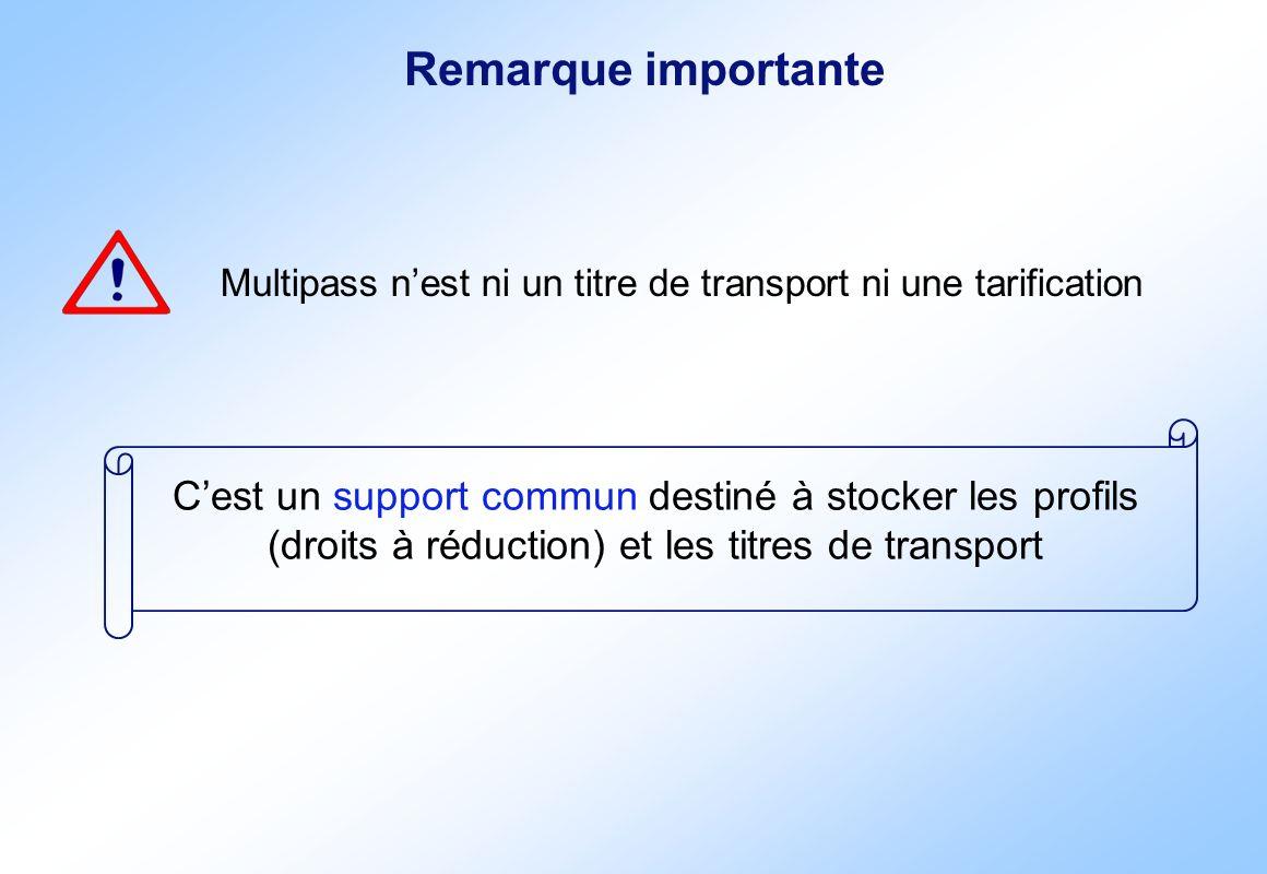 Remarque importante Multipass nest ni un titre de transport ni une tarification Cest un support commun destiné à stocker les profils (droits à réducti