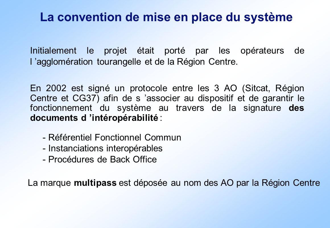 La convention de mise en place du système Initialement le projet était porté par les opérateurs de l agglomération tourangelle et de la Région Centre.