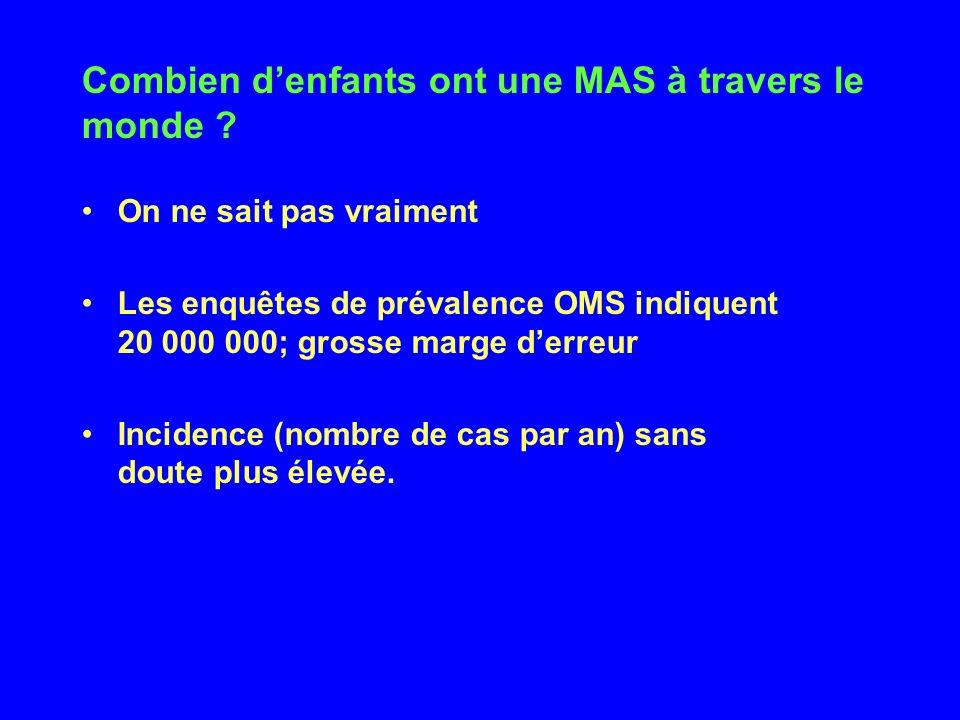 Combien denfants ont une MAS à travers le monde ? On ne sait pas vraiment Les enquêtes de prévalence OMS indiquent 20 000 000; grosse marge derreur In