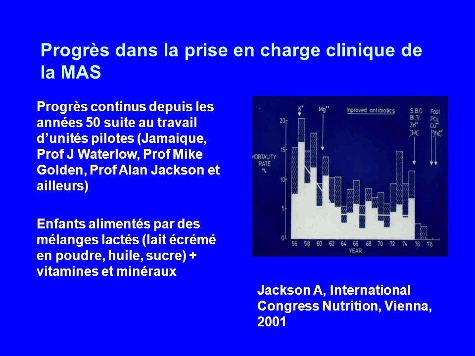 Progrès continus depuis les années 50 suite au travail dunités pilotes (Jamaique, Prof J Waterlow, Prof Mike Golden, Prof Alan Jackson et ailleurs) En