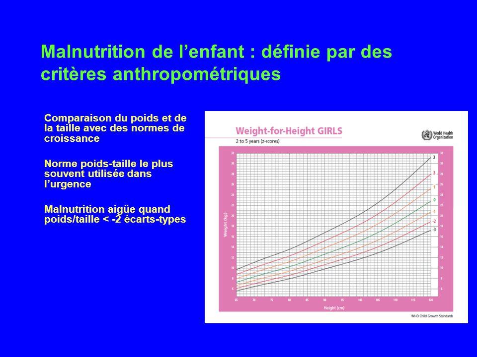 Malnutrition de lenfant : définie par des critères anthropométriques Comparaison du poids et de la taille avec des normes de croissance Norme poids-ta