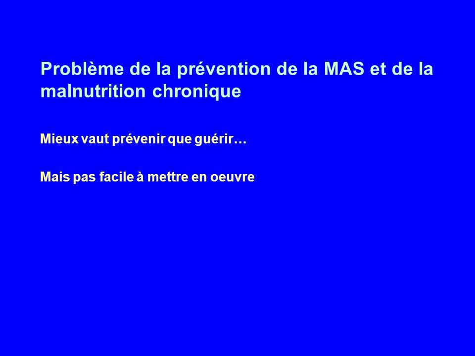 Mieux vaut prévenir que guérir… Mais pas facile à mettre en oeuvre Problème de la prévention de la MAS et de la malnutrition chronique