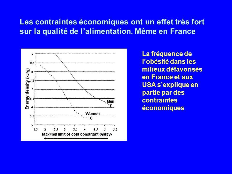 Les contraintes économiques ont un effet très fort sur la qualité de lalimentation. Même en France La fréquence de lobésité dans les milieux défavoris