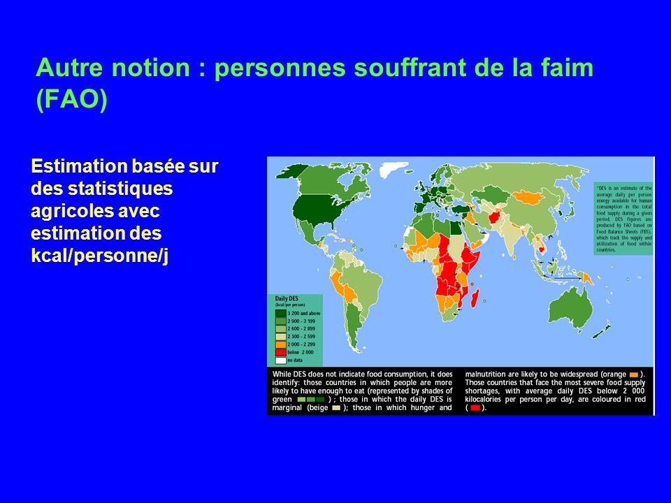 Autre notion : personnes souffrant de la faim (FAO) Estimation basée sur des statistiques agricoles avec estimation des kcal/personne/j