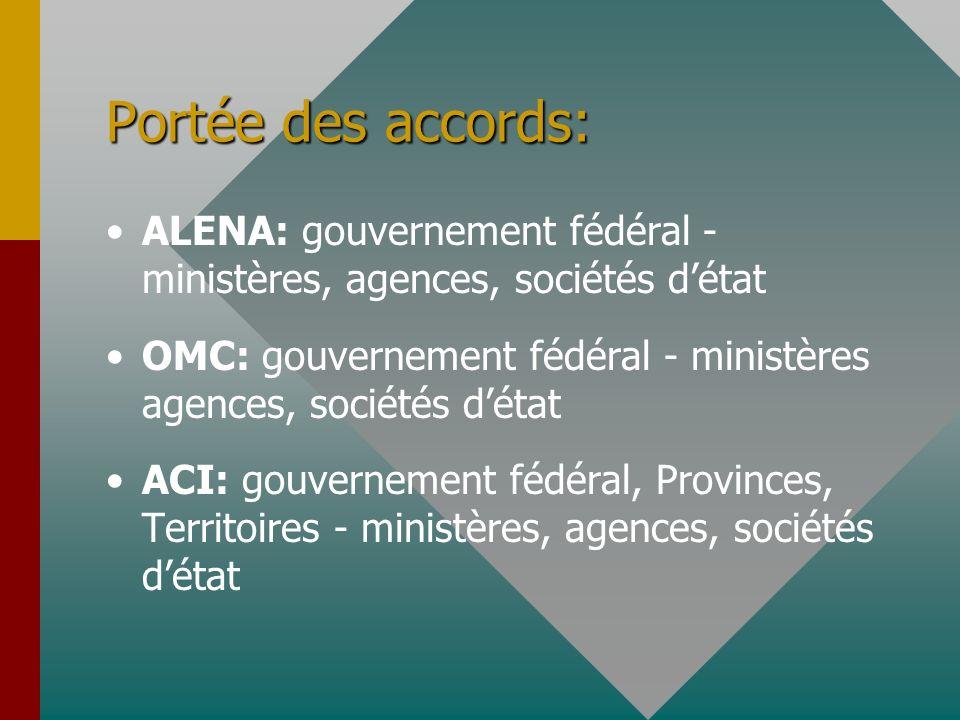 Portée des accords: ALENA: gouvernement fédéral - ministères, agences, sociétés détat OMC: gouvernement fédéral - ministères agences, sociétés détat ACI: gouvernement fédéral, Provinces, Territoires - ministères, agences, sociétés détat